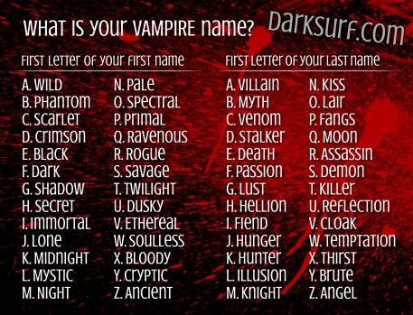Vampire Names